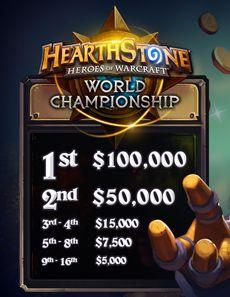 Prize Money overview - Hearthstone World Championship 2015