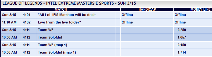 IEM World Championship 2015 Finals - League of Legends Schedule and Betting Odds - Pinnacle Sports
