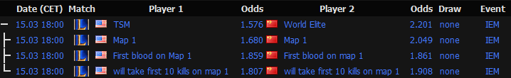 IEM World Championship 2015 - League of Legends Schedule and Betting Odds Grand Finals - egamingbets
