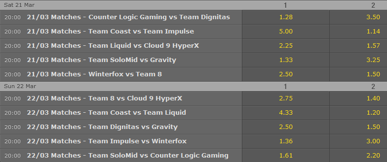 LCS NA Season 5 - Spring Split - Week 8 - Schedule and betting odds by Bet365
