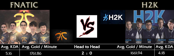 LCS EU Spring Playoffs 2015 semifinals Fnatic-H2K - Match Teaser