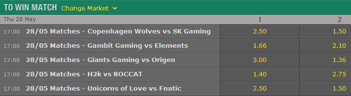 LCS EU Season 5 - Summer Split - Week 1 Day 1- Schedule and betting odds by Bet365