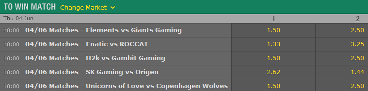 LCS EU Season 5 Summer Split Week 2 Day 1 Schedule and betting odds by bet365