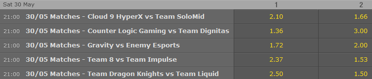 LCS NA Season 5 - Summer Split - Week 1 Day 1- Schedule and betting odds by Bet365