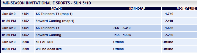 MSI 2015 - Playofffs - Finals - Schedule and betting odds by Pinnacle