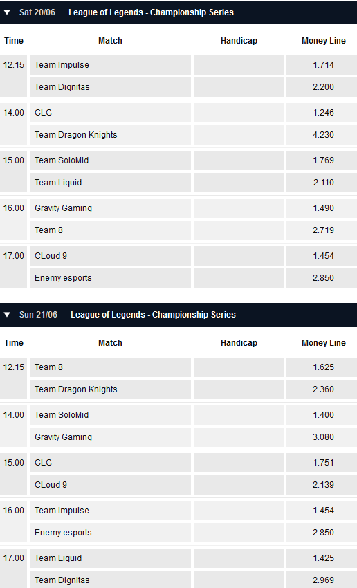 LCS NA Season 5 - Summer Split - Week 4 - Schedule and betting odds by Pinnacle
