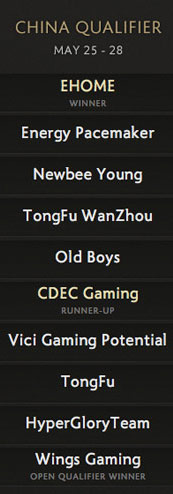 TI5 China Qualifiers Dota2