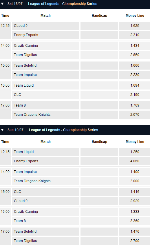 LCS NA Season 5 Summer Split Week 8 Schedule and betting odds by Pinnacle