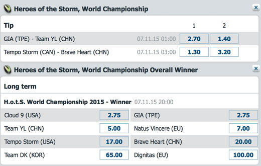 Bets Odds Heores of the storm world championship 2015 betathome
