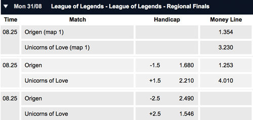 Finals LCS EU Regional Qualifiers for Worlds - Schedule and betting odds by Pinnacle