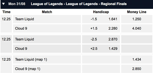 Finals LCS NA Regional Qualifiers for Worlds - Schedule and betting odds by Pinnacle