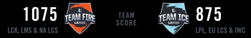 Team Score LoL All Star 2015