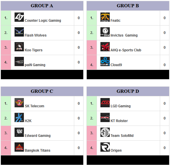 Groups - LoL Worlds 2015