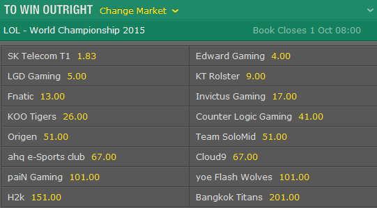 Tournament winner betting odds - LoL Worlds 2015 - Bet365