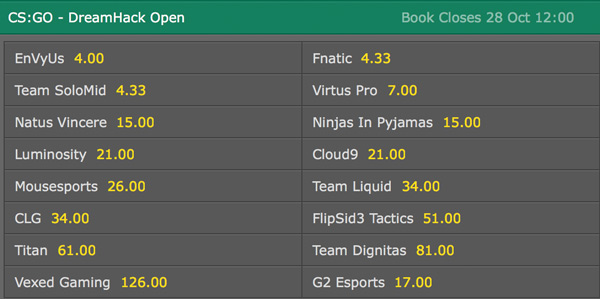 Winner Odds CS:GO DreamHack-Cluj Napoca bet365