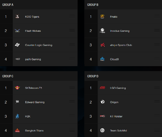 lol worlds pick'em picks by esports-betting.pro