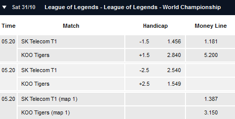 LoL Worlds 2015 - Schedule and betting odds - Finals - Pinnacle Sports