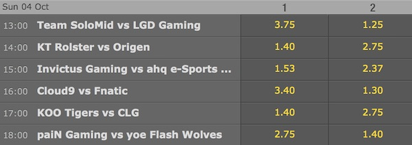 LoL Worlds 2015 Schedule and-betting odds Group stage 1 Day 4 Bet365