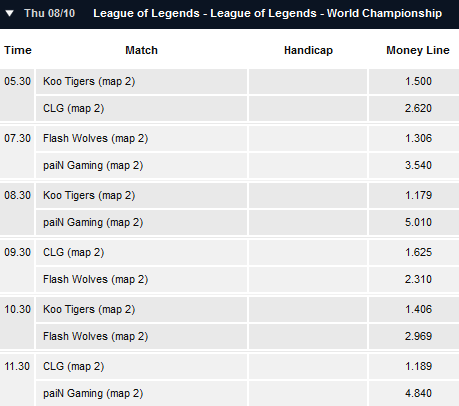 LoL Worlds 2015 - Schedule and betting odds - Group stage Week 2 - Day 1 - Pinnacle