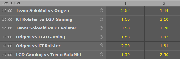 LoL Worlds 2015 - Schedule and betting odds - Group stage Week 2 - Day 3 - Bet365