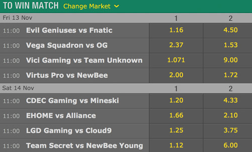 Schedule betting odds groupstage frankfurt 2015 bet365