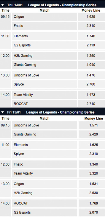 LCS EU Season 6 Spring Split Week 1 Schedule and betting odds by Pinnaclesports