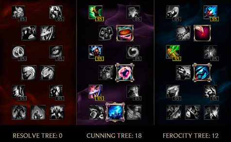 Masteries Tree Season 6 LoL