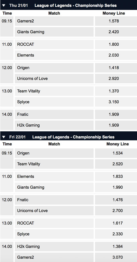 LCS EU Season 6 Spring Split Week 2 Schedule and betting odds by Pinnaclesports