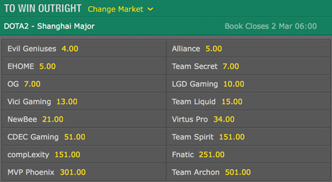 Winner Odds Dota 2 Shanghai Major 2016 Bet365