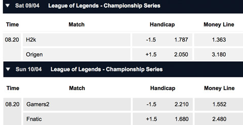 Semifinals EU LCS Spring Playoffs 2016 Schedule and betting odds by Pinnacle