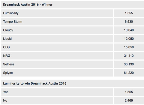 Outright Winner Betting Odds CS:GO DreamHack Austin 2016 by Pinnaclesports