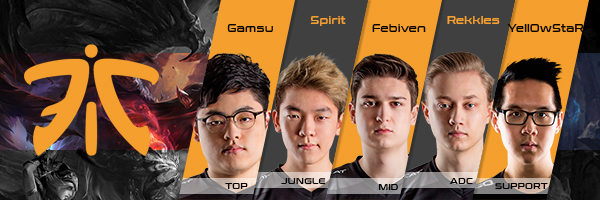 Team Fnatic Roster LCS EU 2016 Summer Split all Players