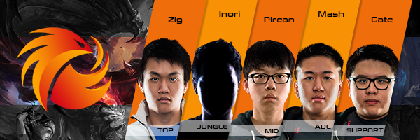 Team Phoenix1 Roster LCS NA 2016 Summer Split all Players