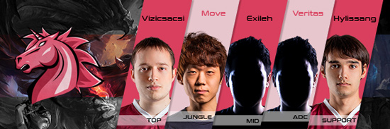 Team Unicorns of Love Roster LCS EU 2016 Summer Split all Players