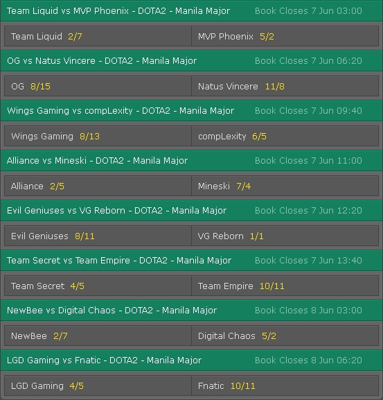 Bettings Odds Manila Major 2016 Main Event Day 1 on Bet365