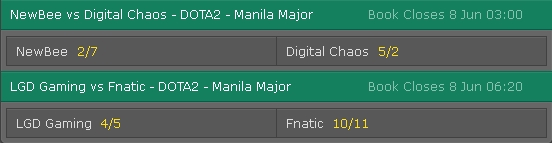 Bettings Odds Manila Major 2016 Main Event Day 2 on Bet365