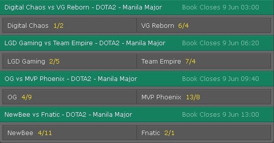Bettings Odds Manila Major 2016 Main Event Day 3 on Bet365