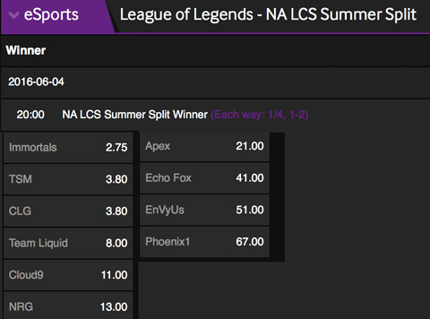 EU LCS 2016 Summer Split Outright Winner betting odds Betway
