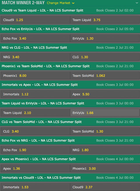 LCS NA 2016 Summer Split Week 5 Schedule and betting odds by bet365
