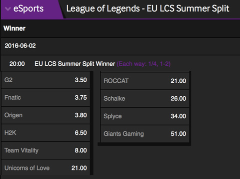 NA LCS 2016 Summer Split Outright Winner betting odds Betway