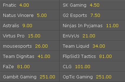 Betting Odds for the Outright Winners for the ESL Cologne 2016 CSGO Tournament on Bet365
