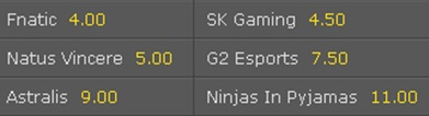 Betting Odds for the Outright Winners of the ESL Cologne 2016 CSGO Tournament on Bet365