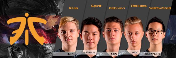 Fnatic - Team and Players, EU LCS