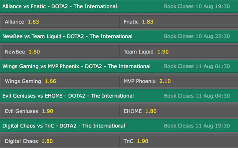 day3 ti6 main event match winner betting odds bet365