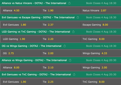 ti6 day2 group stage betting odds