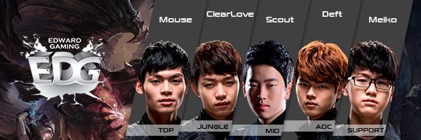 Edward Gaming LPL Team and Players LoL