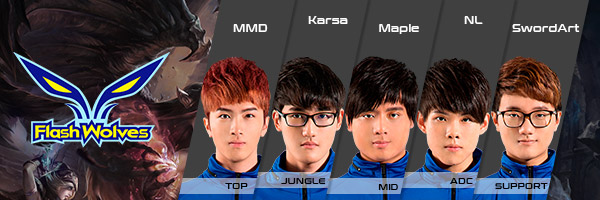 Flash Wolves LMS Team and Players LoL