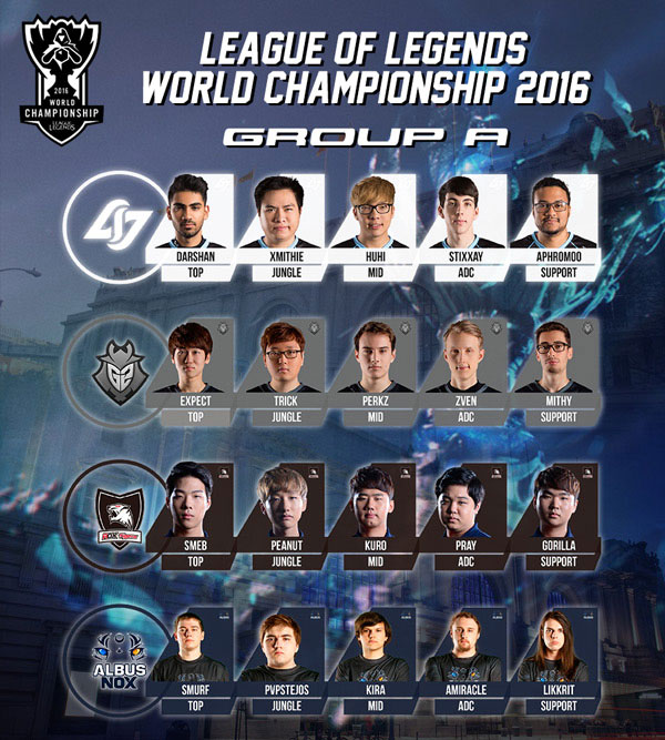 Infographic Group A LoL Worlds 2016