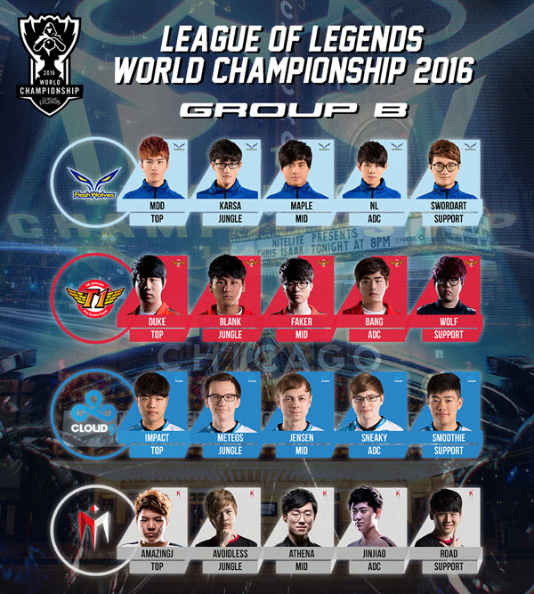 Infographic Group B LoL Worlds 2016