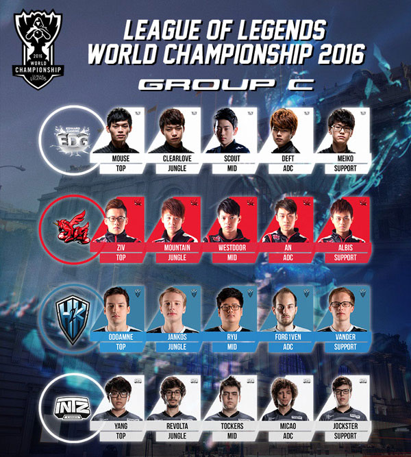 Infographic Group C LoL Worlds 2016
